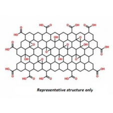 Nitrogen-Doped Graphene Oxide Powders and Solutions